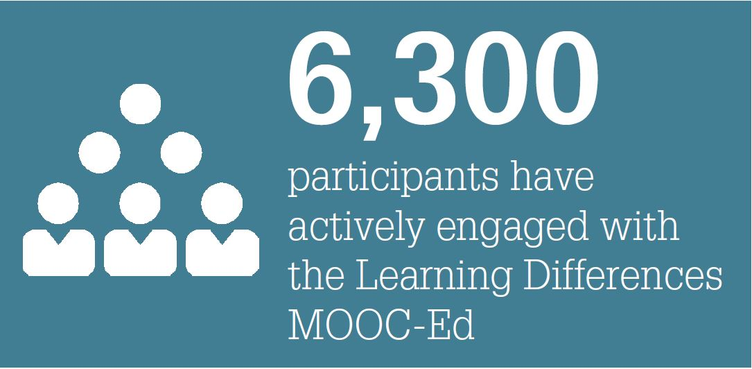 6,300 participants have actively engaged with the Learning Differences MOOC-Ed