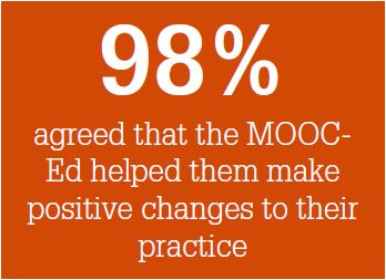 98% agreed that the MOOC-Ed helped them make positive changes to their practice